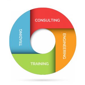 consulting - engineering - training - trading